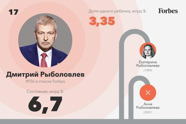 Compromat.Ru: 70826